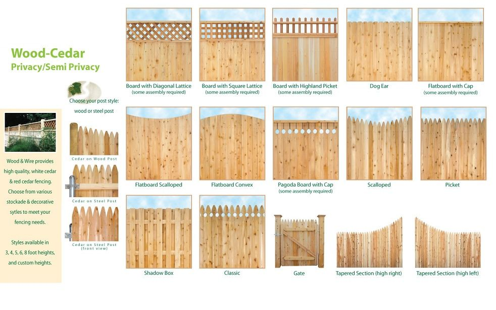 Types Of Garden Fencing Ideas Part - 28: Board On Board Wood Fence Designs
