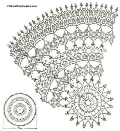 Round Crochet Art Crochet Doily Free Crochet That We Love