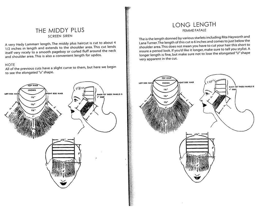 Pin On Vintage Hairspiration
