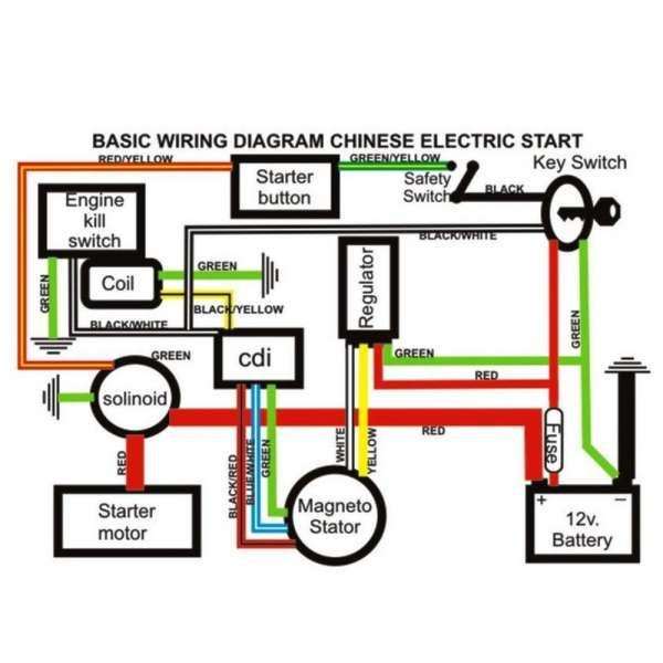 16 Motorcycle Stator Winding Diagram Motorcycle Diagram Wiringg Net Electrical Diagram Motorcycle Wiring Electrical Wiring Diagram