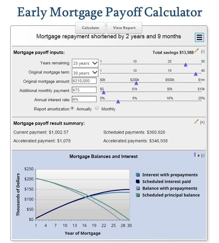 Early Mortgage Payoff Calculator - Be Debt Free Pinterest