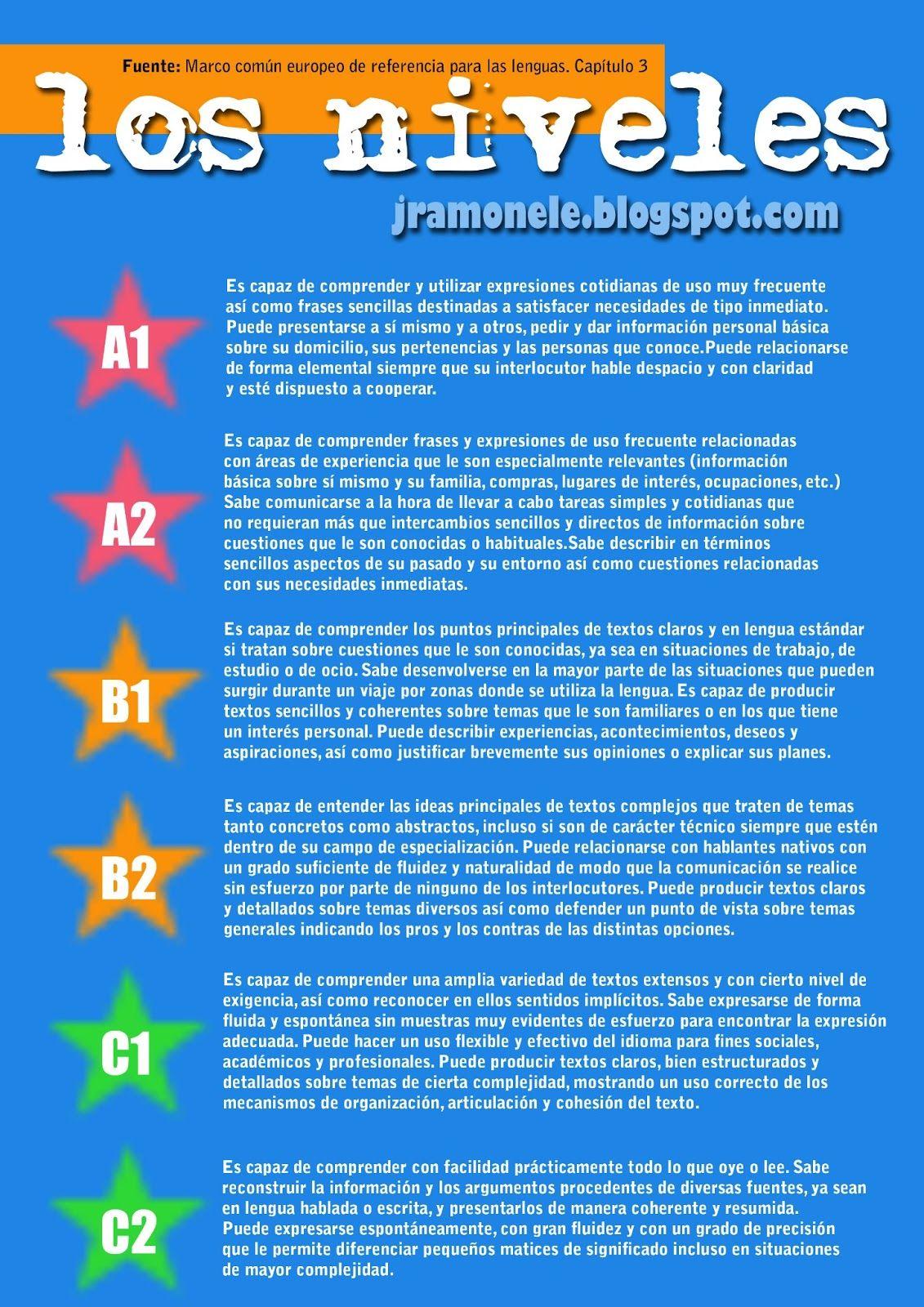 marco común europeo de referencia para las lenguas | ¡Enseño ...