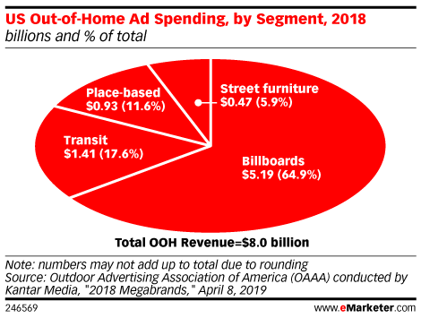 Podcast Controversial Subway Ads Youtube Ftc Fine Tiktok Teams Up With The Nfl Infographic Marketing Marketing Data Digital Marketing Strategy