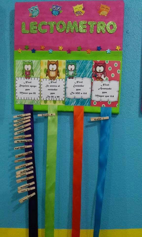 Lectometro manualidades pinterest aula bibliotecas for Actividades para el salon de clases de primaria