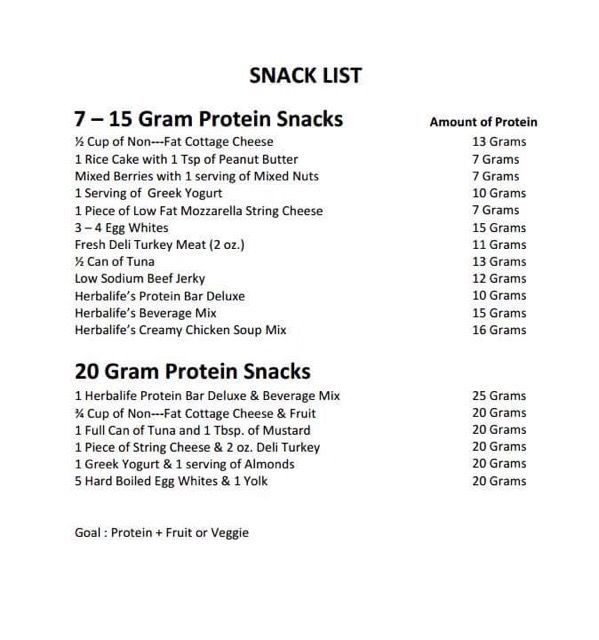 gastric bypass sleeve protein snacks herbalife website fit high protein snacks