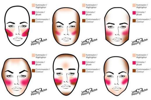 Cómo lograr un maquillaje perfecto para el rostro