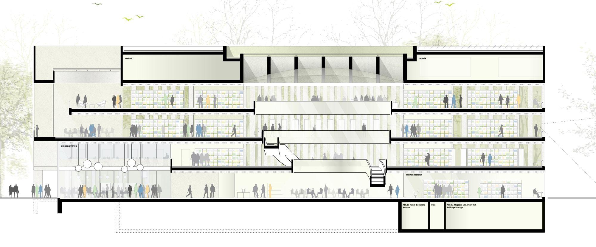schnitt zeichnen lernen architektur wohn design. Black Bedroom Furniture Sets. Home Design Ideas
