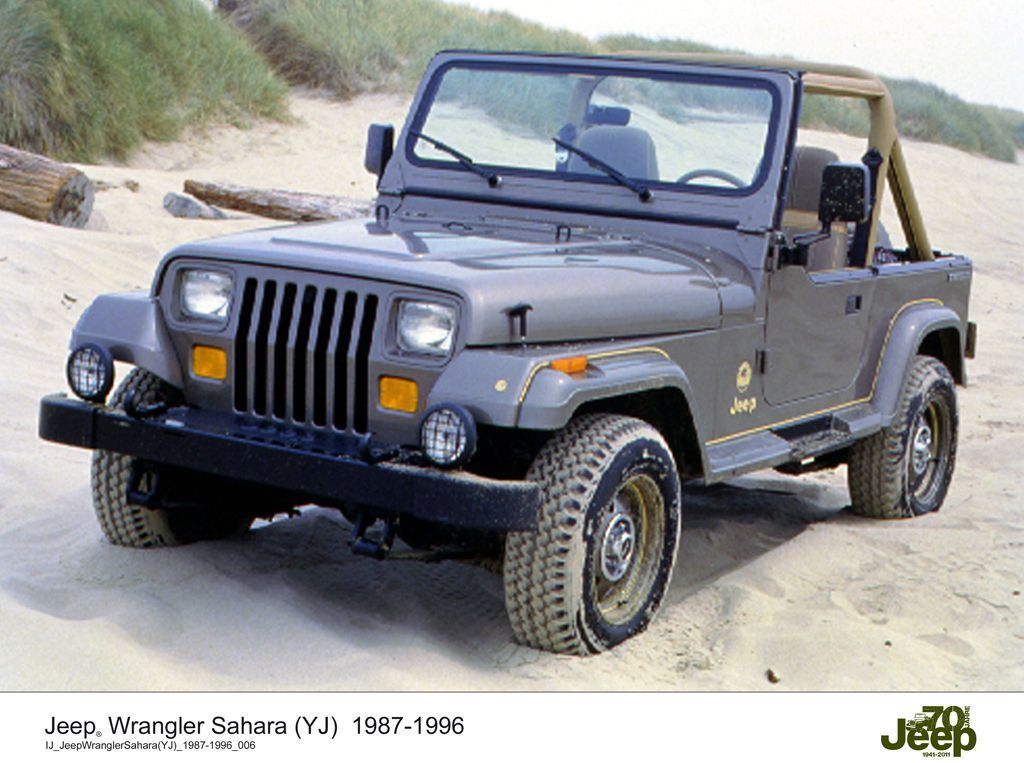 Jeep Wrangler Sahara (19871996) Jeep wrangler, Jeep