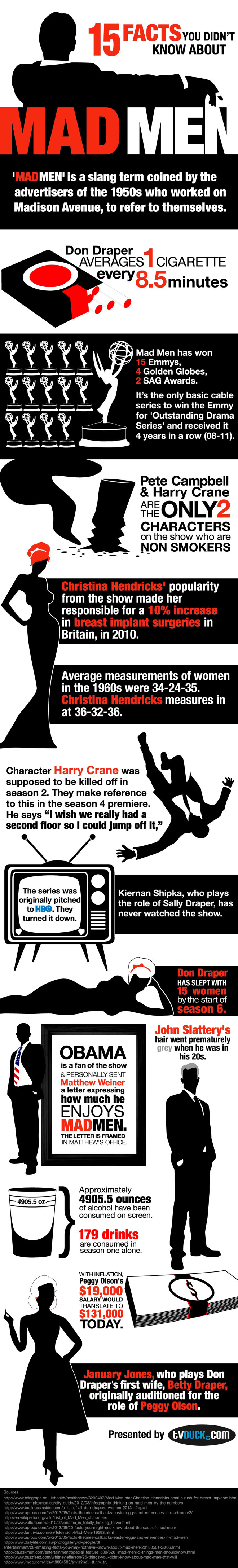 15 fun facts about MadMen (only 1 mistake Harry Crane is a smoker too)