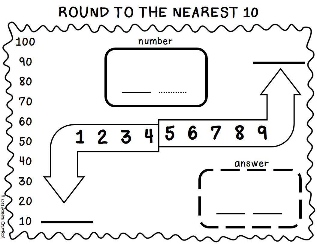 Rounding Graphic Organizers Fourth Grade Math Math School Third Grade Math [ 816 x 1056 Pixel ]