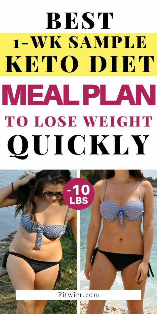 7-Day Keto Meal Plan for Beginners to Lose 10 LBS in 2020 ...