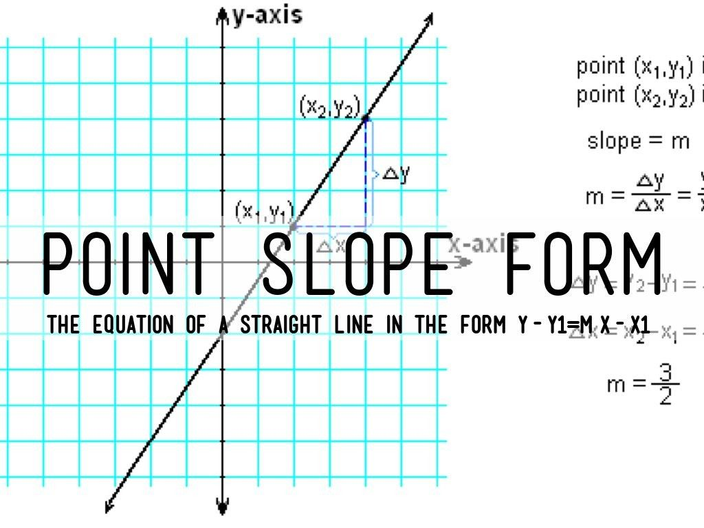 Slope Intercept Form Domain And Range Seven Things You