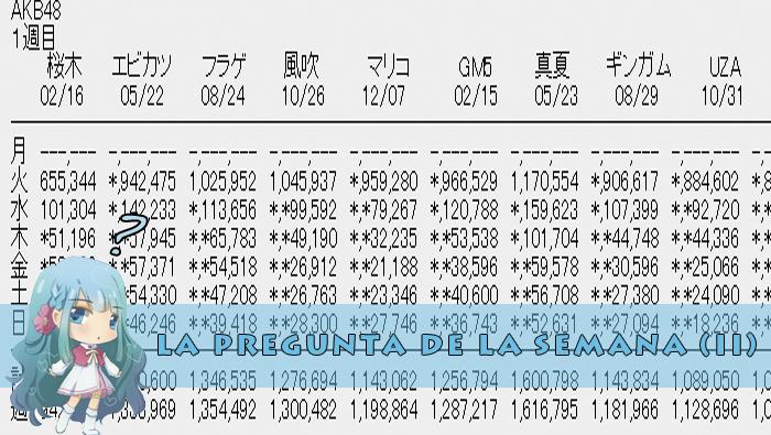 ¿Conseguirá 'Koisuru Cookie Fortune' record de ventas? – La Pregunta de la Semana (II)