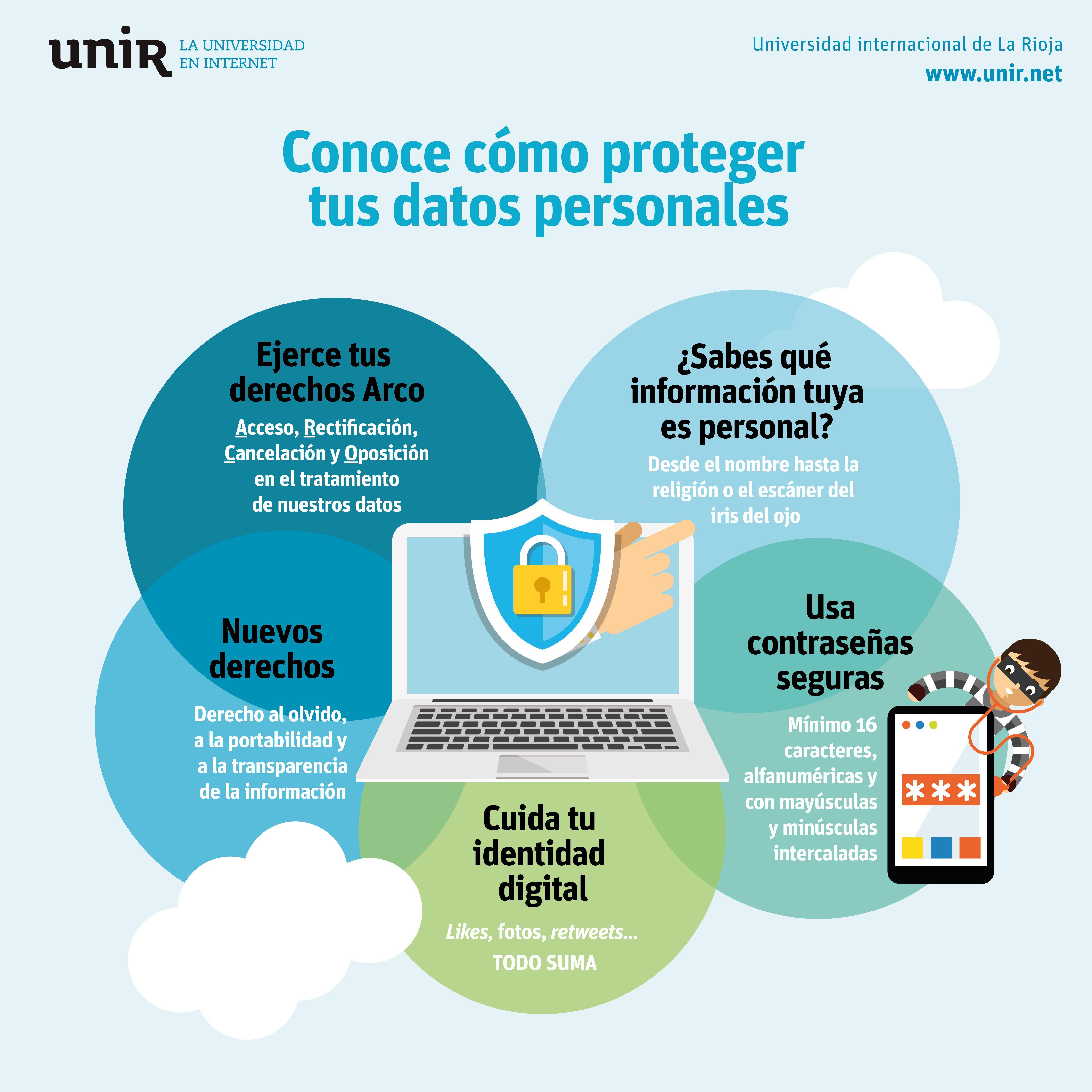 20 Ideas De Protección De Datos Proteccion De Datos Datos Protecciones