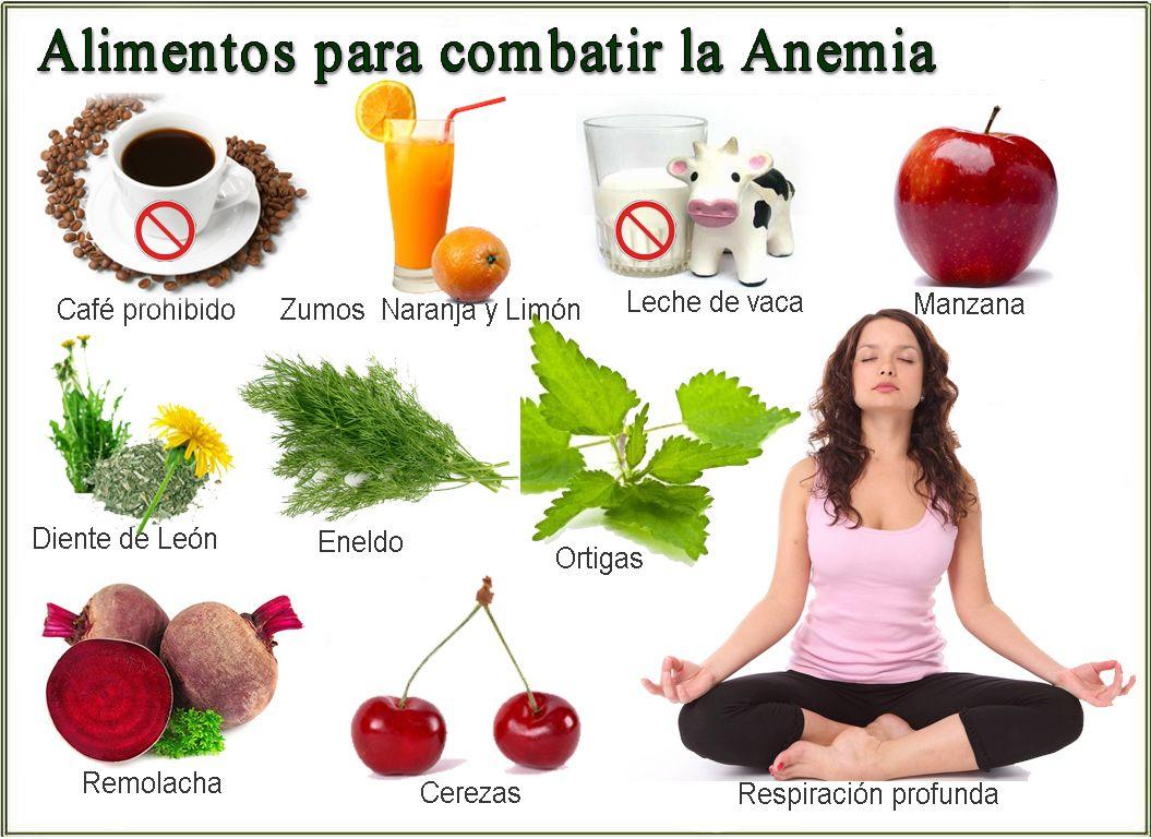 Dieta para anemia severa