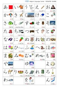 free japanese study materials worksheet pdf audio file list japanese language school in. Black Bedroom Furniture Sets. Home Design Ideas