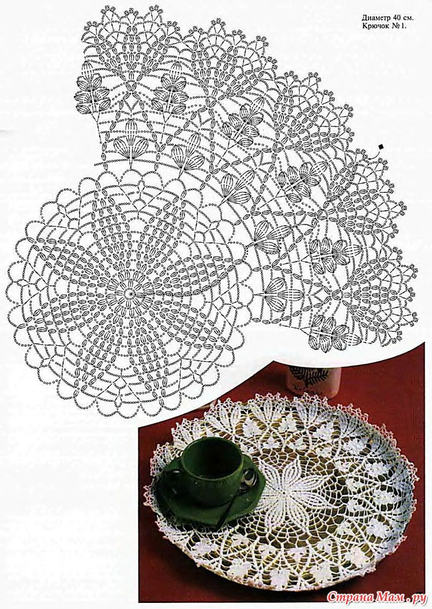 The best and clearest diagram for this beautiful doily | nerimas ...