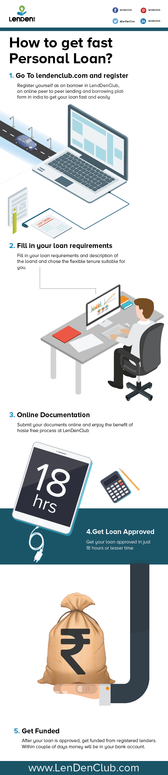 How To Get Fast Personal Loan Personalloan Loan P2p Peertopeer P2plending Lending Borrowing Online Onlinelo Peer To Peer Lending Personal Loans Online