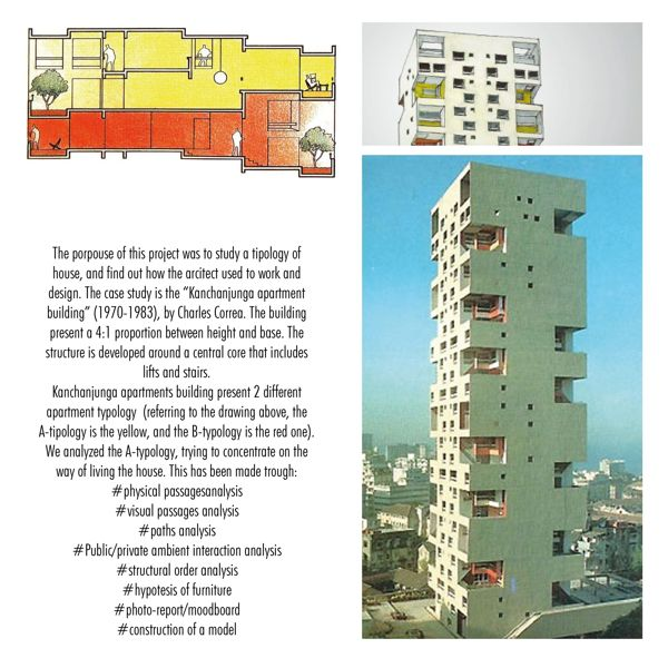 case study kanchanjunga apartments