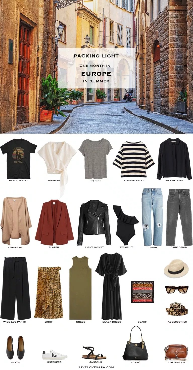 What to Pack for One Month in Europe in the Summer #travelwardrobesummer