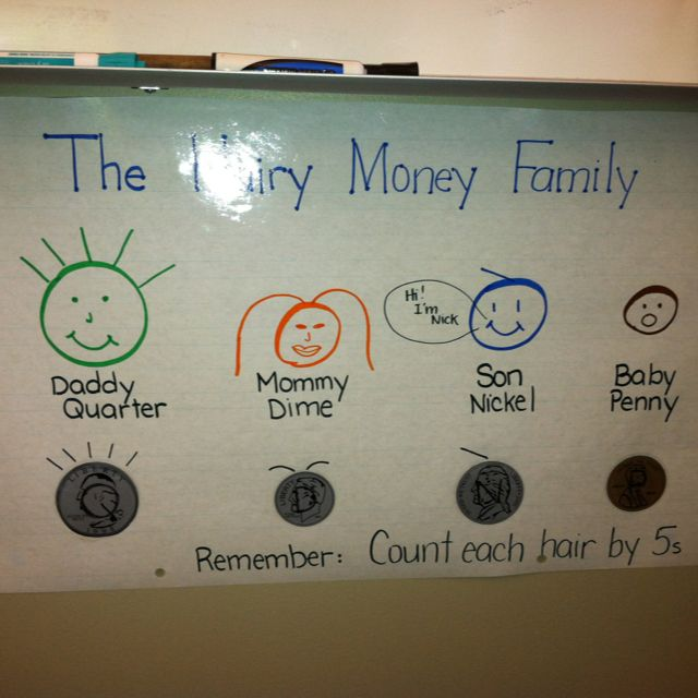 hairy money family q my 2nd grade classroom math classroom 3rd grade math second grade math. Black Bedroom Furniture Sets. Home Design Ideas