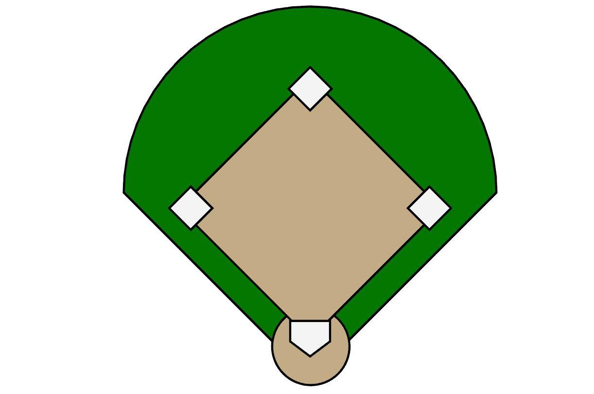 baseball field diagram printable clipart best [ 1222 x 810 Pixel ]
