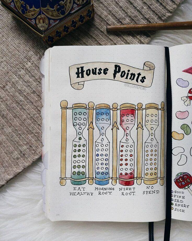 Harry Potter Bullet Journal Ideas New Ideas Bullet Journal September Bullet Journal Ideen Seiten Bullet Journal Deckblatt