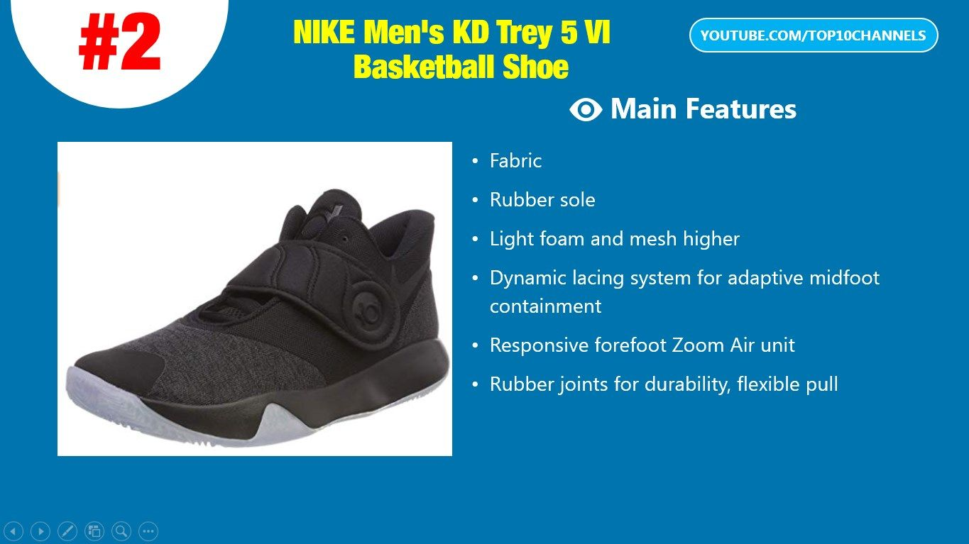 7d6da613f6 Top 10 BEST BASKETBALL SHOES FOR WIDE FEET 2018. Good Basketball shoes for  men women