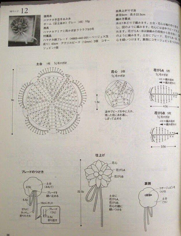 http://milcentdeu.es/patron-de-dos-broches-de-flores-a-crochet ...