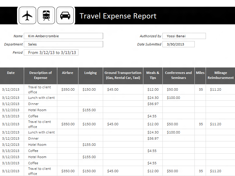 Travel Expense Report Template  Certificate Templates