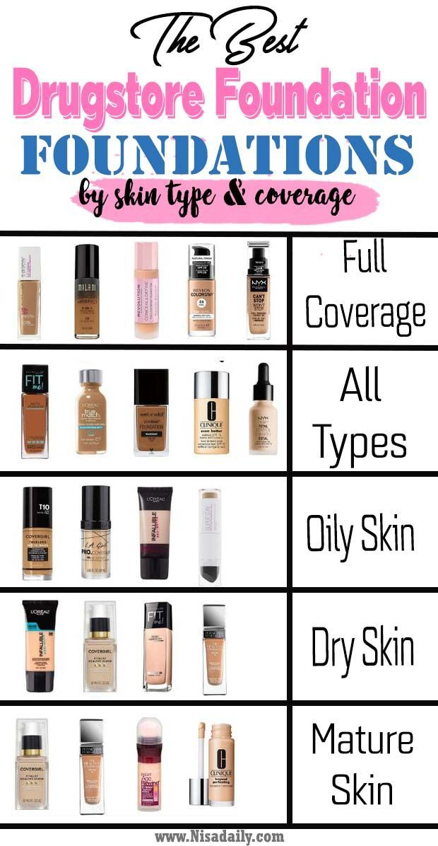 The Best Drugstore Makeup Series 2019 | Produk makeup