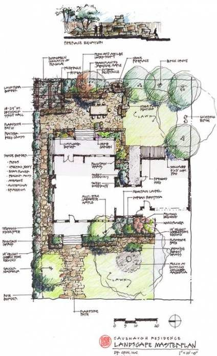 Pin By Gabriela Pinzon On 2h In 2020 Landscape Design Drawings Landscape Architecture Design Landscape Plans