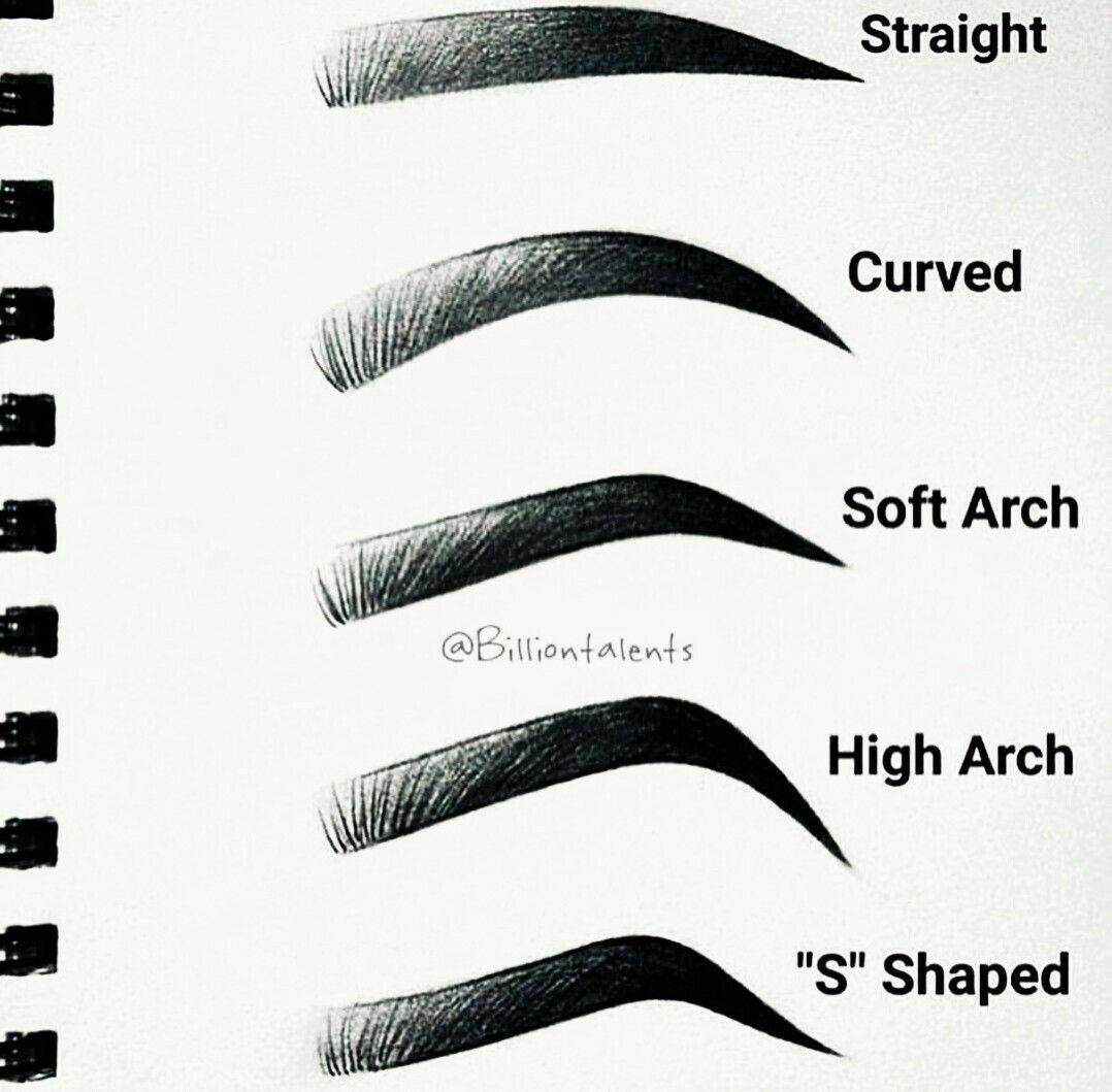 Pin By Laura On Make Up Face Pinterest Makeup Eyebrow And Brows Drawing New From Finds To Longtime Favorites These Are Beauty Products That Our Editors Use Until The Bitter End Of Tube More Info Could Be Found At
