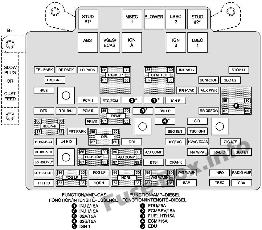 under-hood fuse box diagram: chevrolet suburban / tahoe (2003, 2004, 2005)