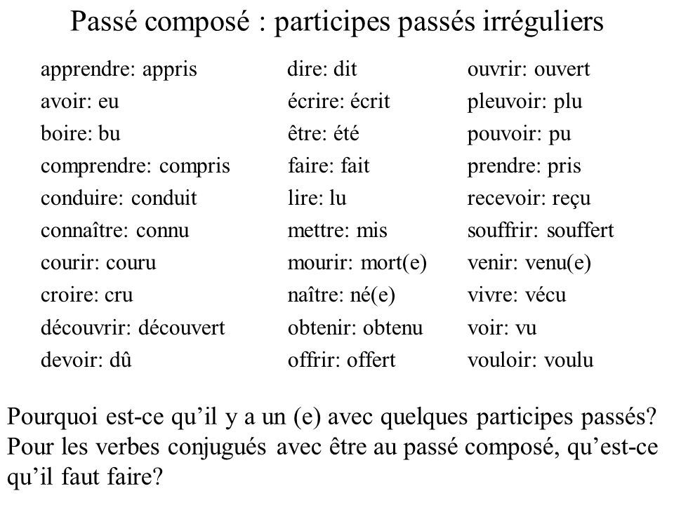 Chapter 10- How to conjugate boire, devoir, and recevoir French