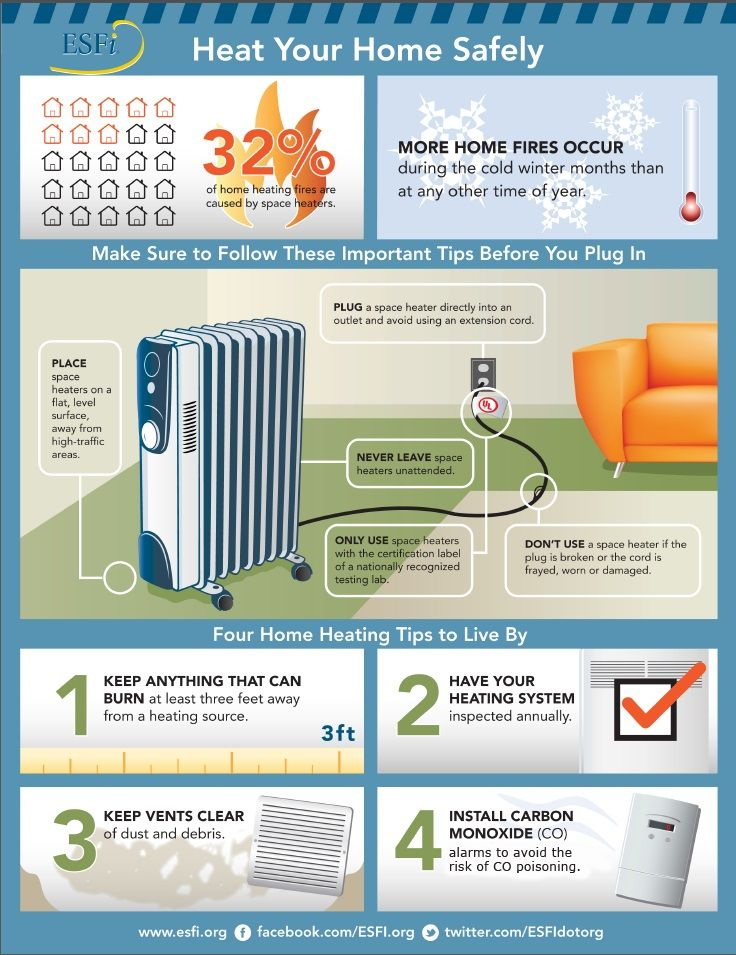 Heat Your Home Safely Home safety tips, Space heater