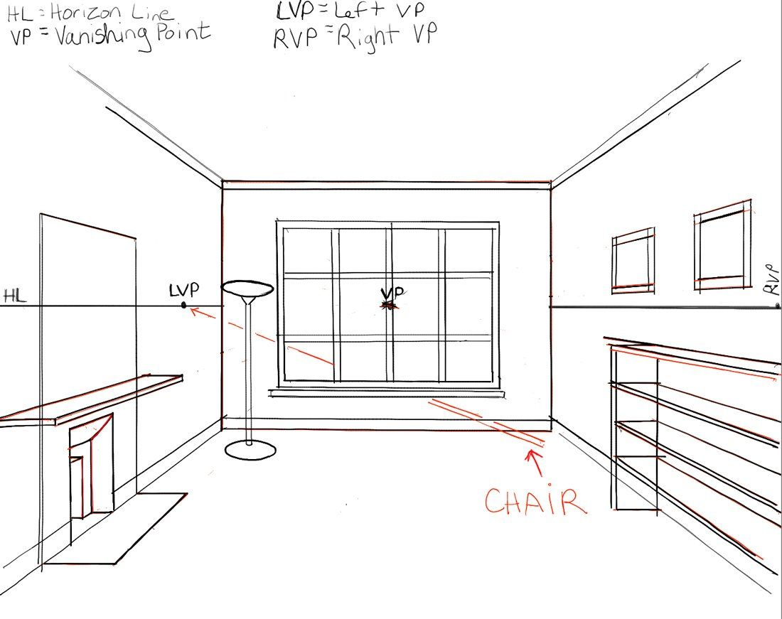 Easy 3 Point Perspective Drawing Bedroom Inspired One Kitchen Step By Handrendering Suzanne
