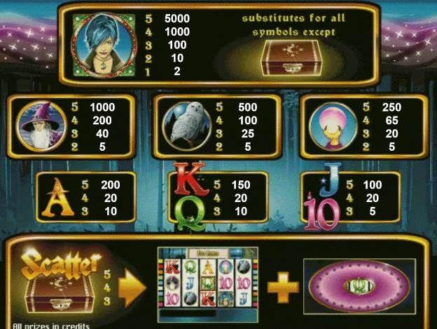 Игровой автомат magic money (магия денег) играть бесплатно онлайн без регистрации