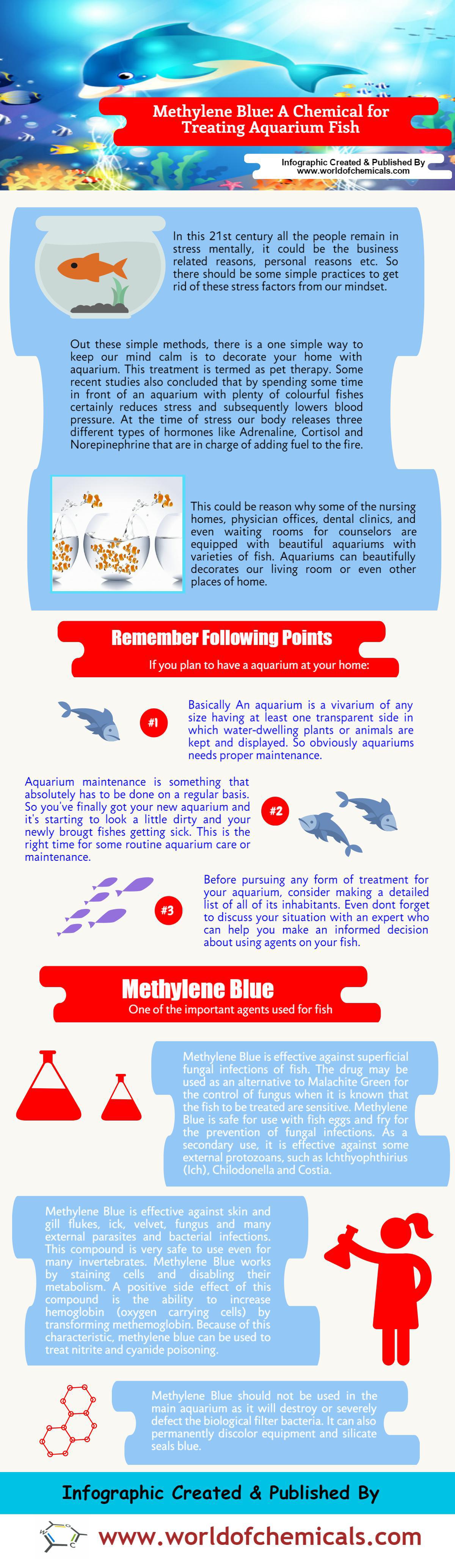 Methylene Blue: A Chemical for Treating Aquarium Fish | Chemistry