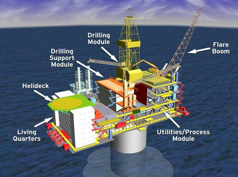 The Project Hebron Project Oil And Gas News Newfoundland And Labrador Offshore