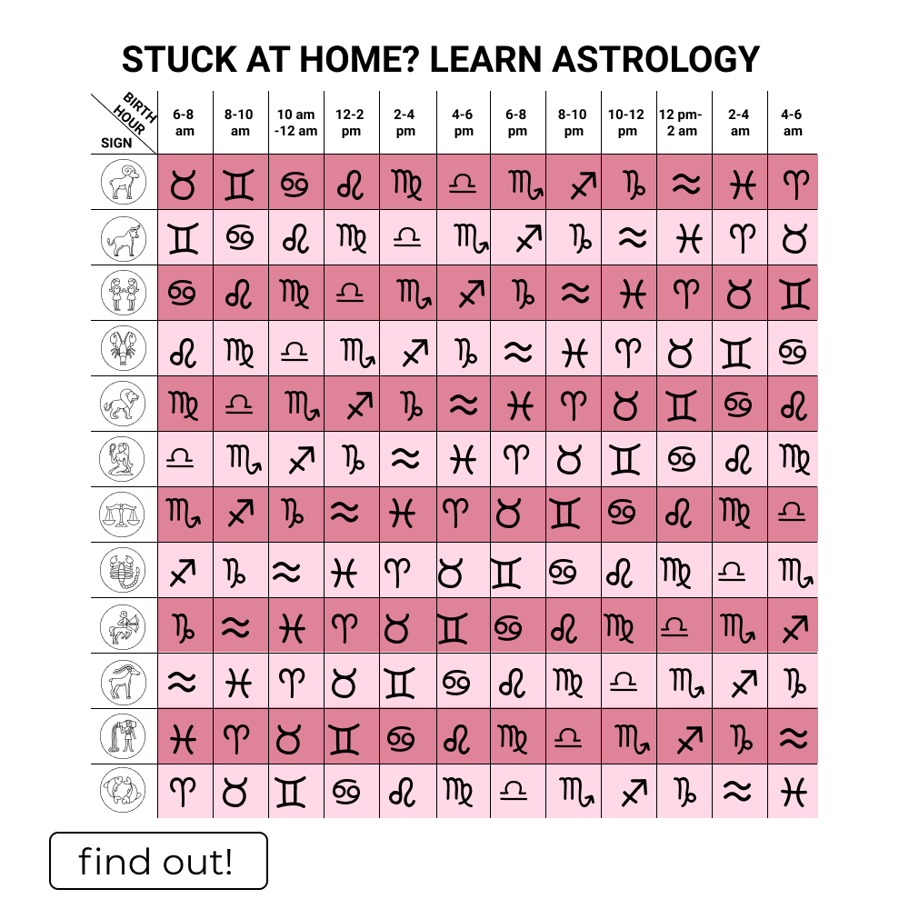 Pin On Zodiac Signs Characteristics