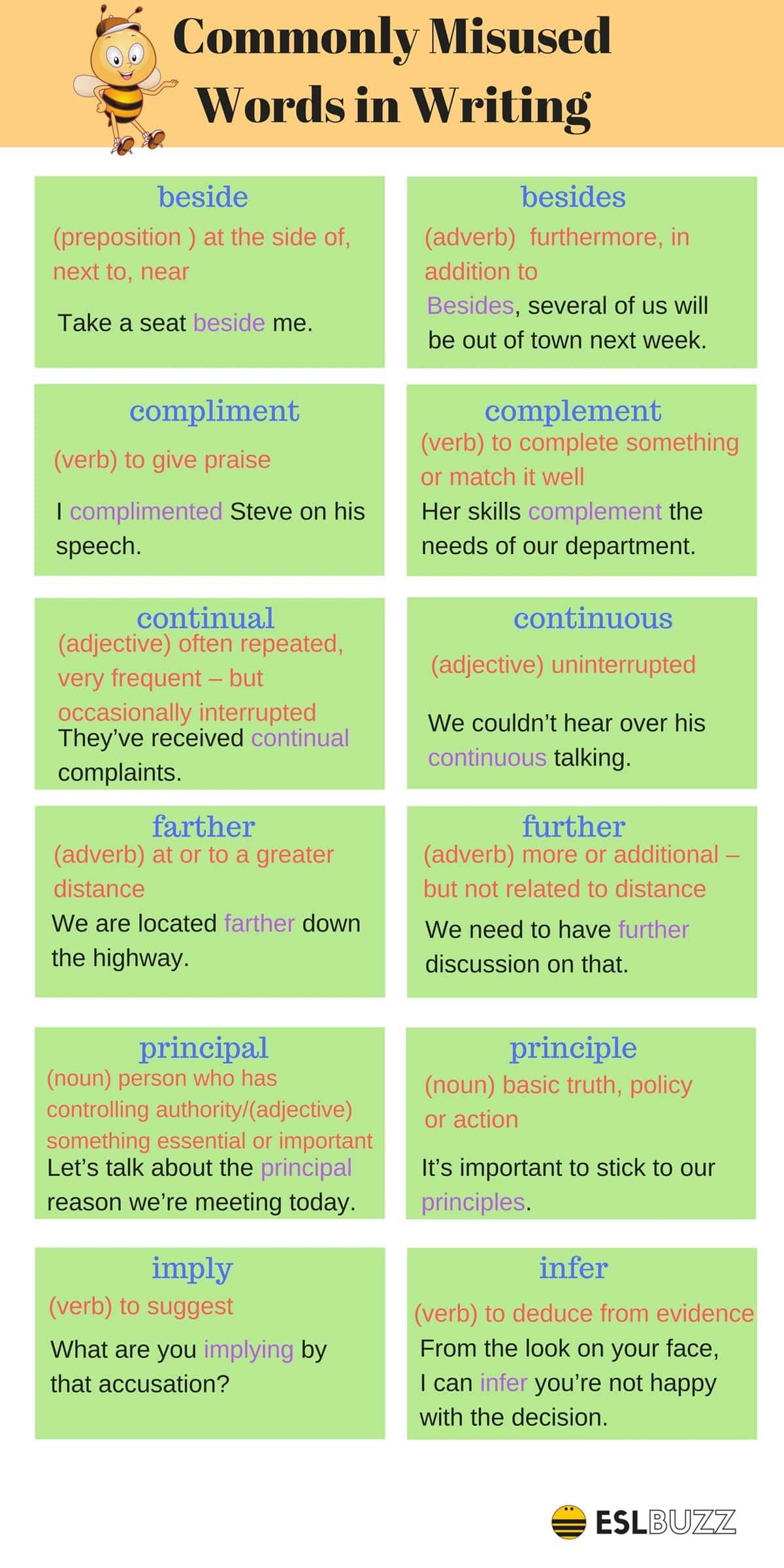 Writing Mistakes Commonly Misused Words In English