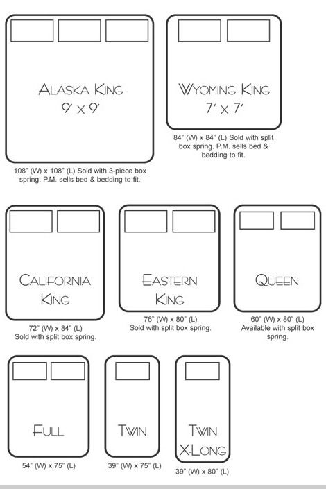I Ll Have The Alaska King Size Please Queen Mattress Size