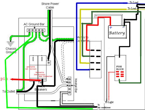 0b0acfc6933504fc960730aaef80a09c rv electricity 12 volt dc 120 volt ac battery inverter 12 volt camper wiring diagram at panicattacktreatment.co