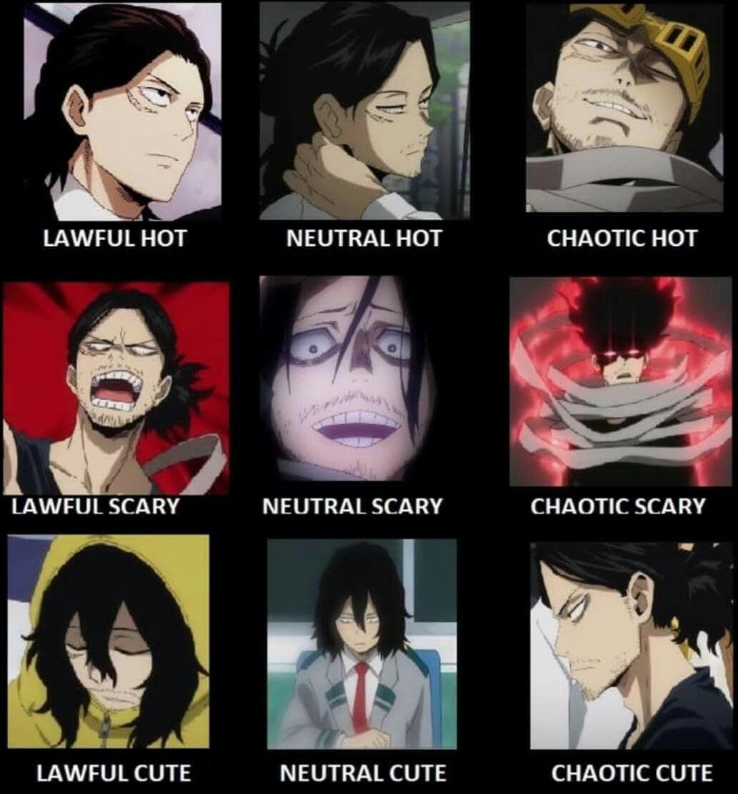 The many faces of Aizawa  Boku no Hero Academia  Pinterest  My