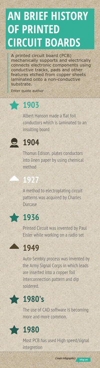 Infographic: An Brief History of Printed Circuit Boards - | Tech