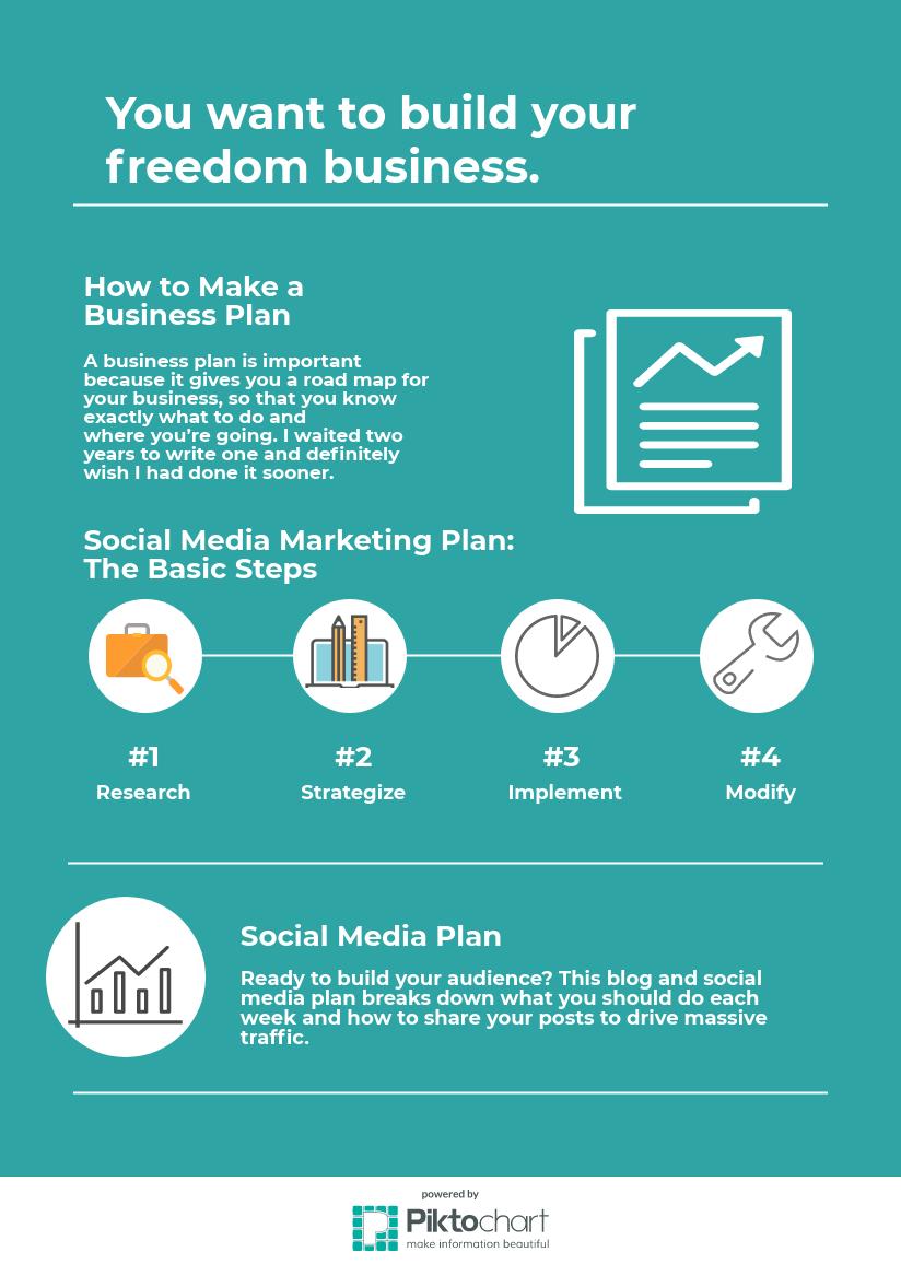 7Day Social Media Planner for Your Blog Marketing plan
