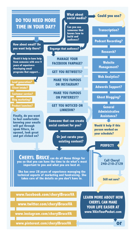 Kick Ass Resume Kick Ass Resume For Virtual Assistants #outsourcing #va  Courier .