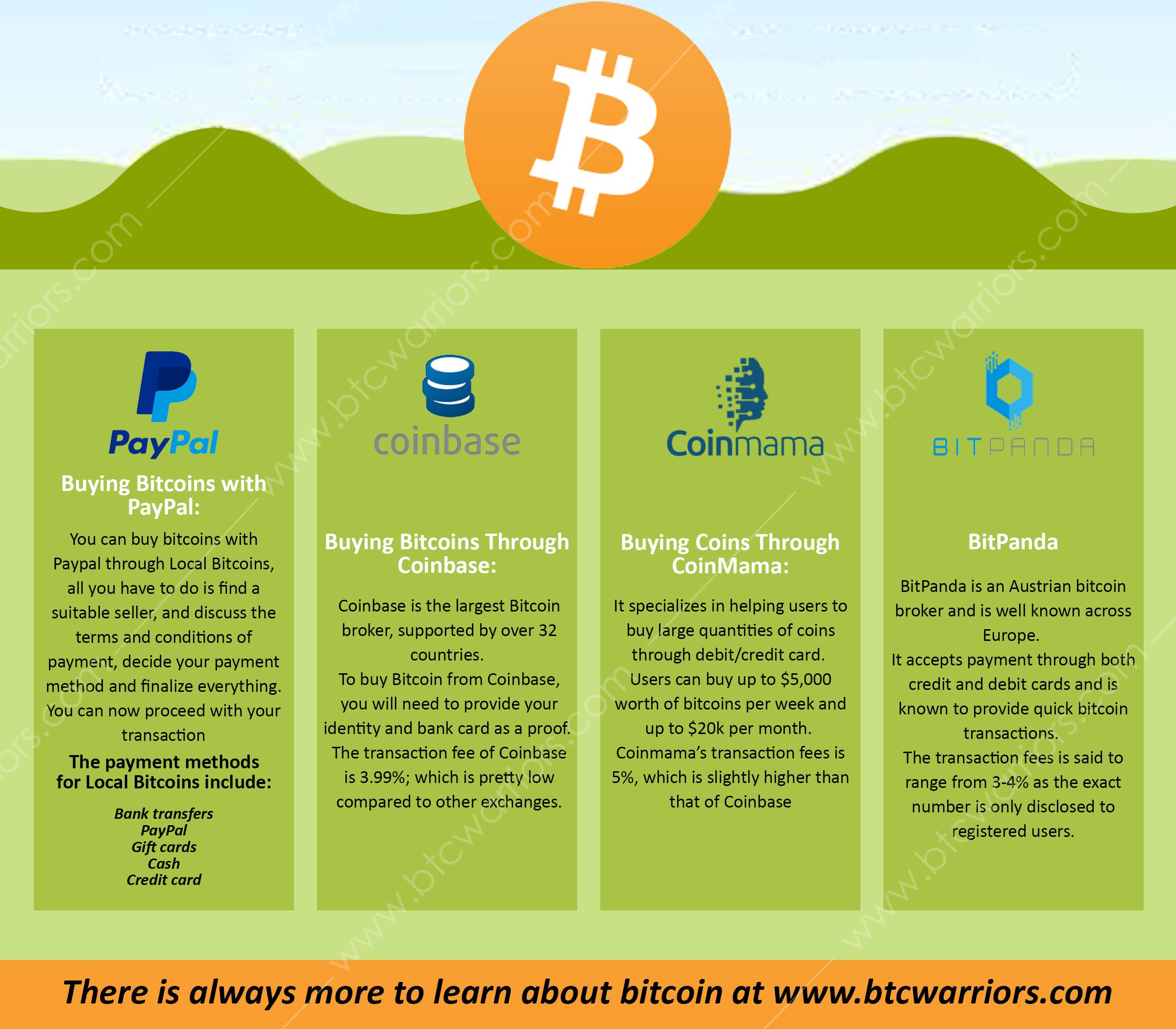 Pin by iTrust Price on Product | Buy bitcoin, Cryptocurrency