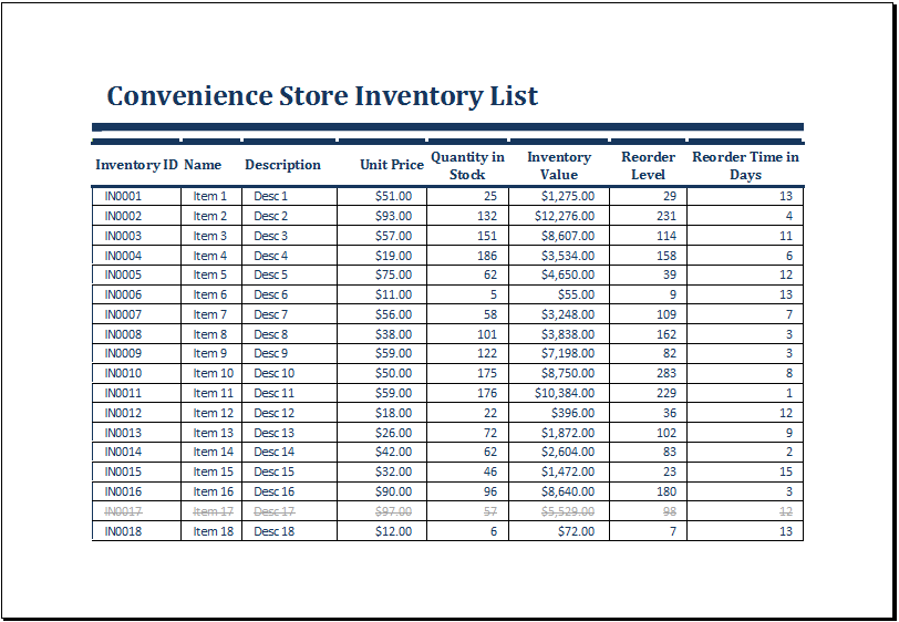 Convenience store inventory list template at – Inventory Card Template